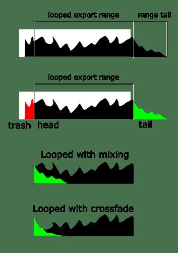Seamless loop export 01