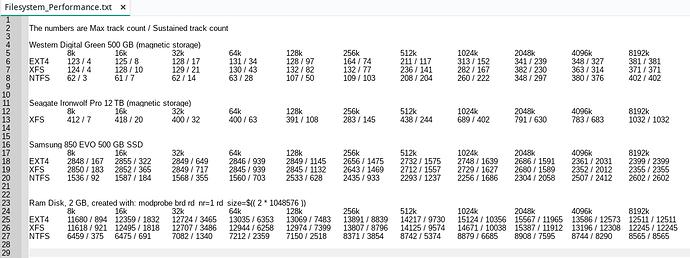 Filesystem_Performance
